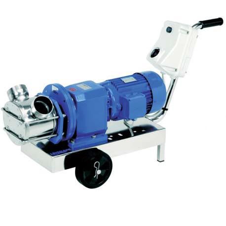 RID pumper med gearmotor